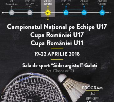 Campionatul National pe Echipe U17 / Cupa Romaniei U17 / Cupa Romaniei U11