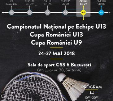 Campionatul National pe Echipe U13 / Cupa Romaniei U13 / Cupa Romaniei U9